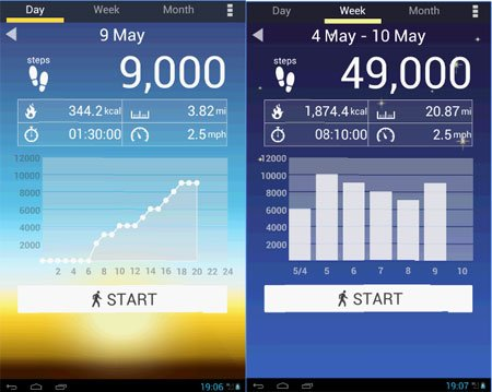 Use your Android as a Pedometer